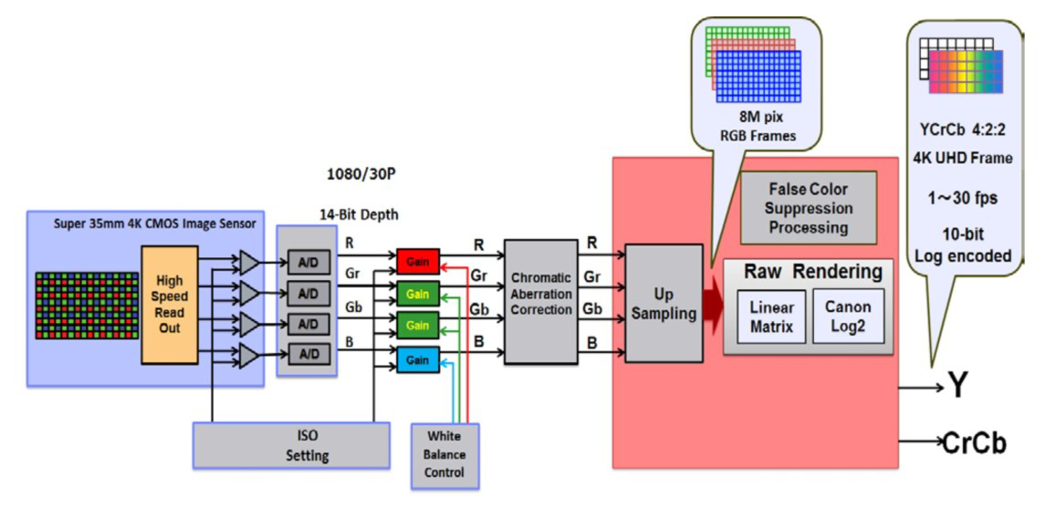 C300-schema-capteur-signal.jpg