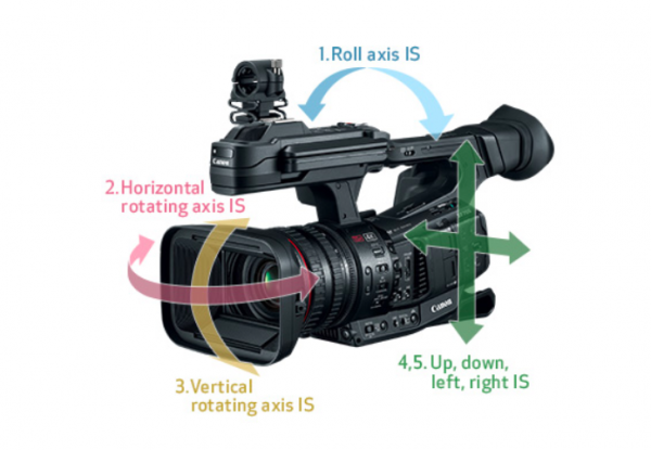 canon xf705 stabilisation.png