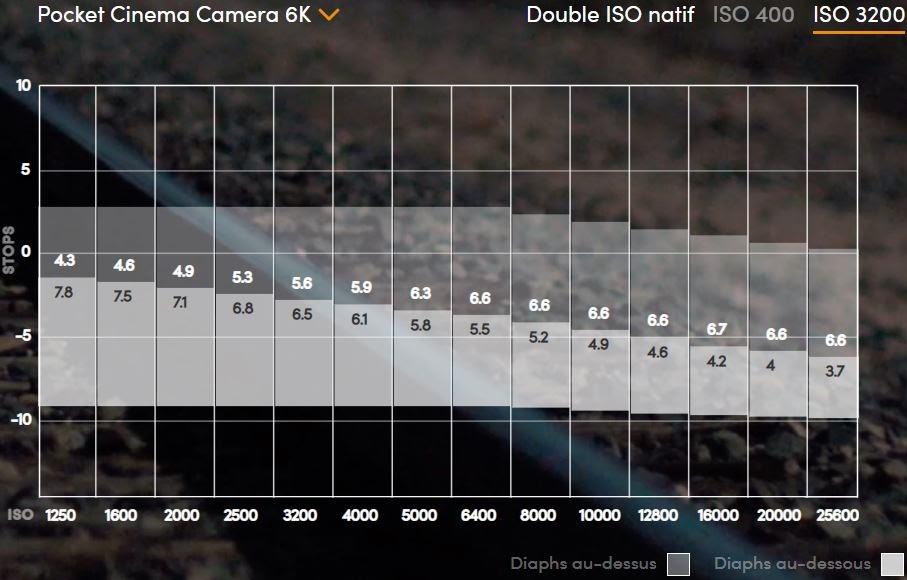 capture illustration dynamique 3200.JPG