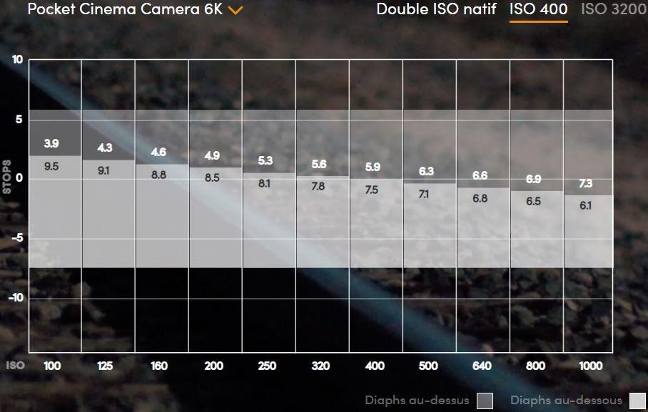capture illustration dynamique 400.JPG
