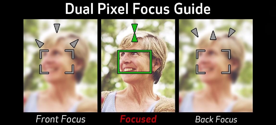 focus guide canon.jpg