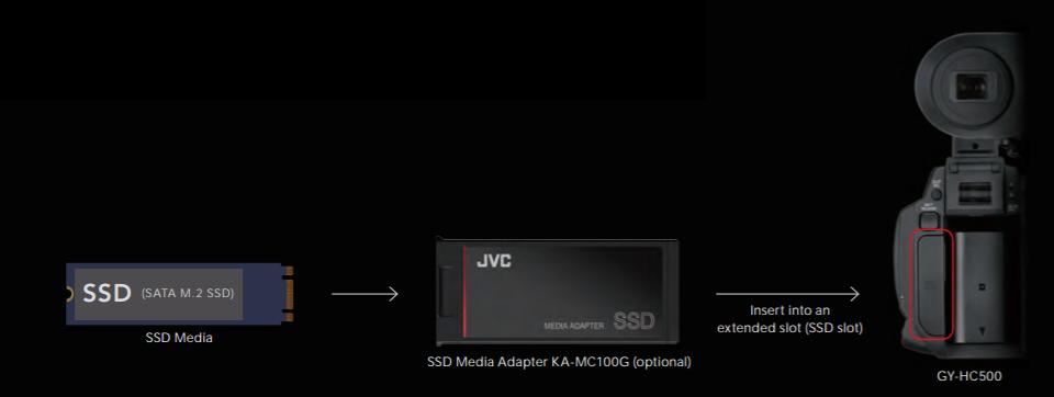 JVC_GY-HC500_SSD.jpg