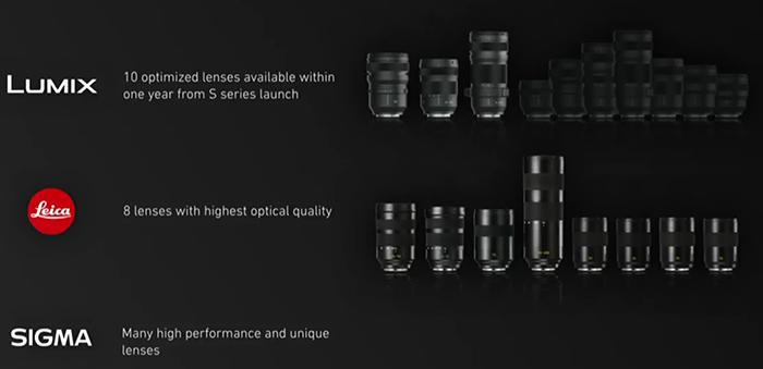 lenses l mount.jpg