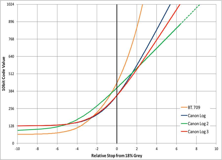 Log-Curves__fs.jpg
