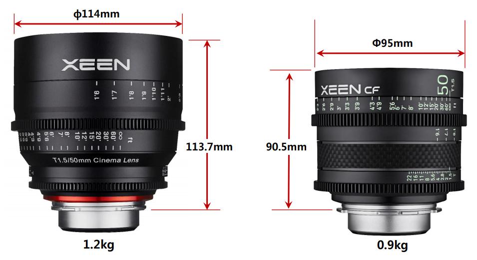 Xeen-CF-50mm-comparaison.jpg